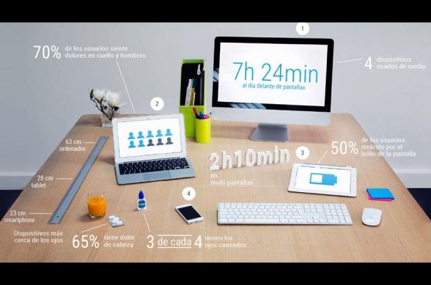 uso-pantallas